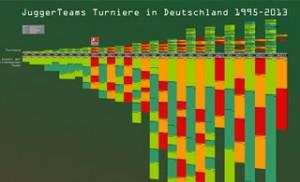 Teaser Infografik 01